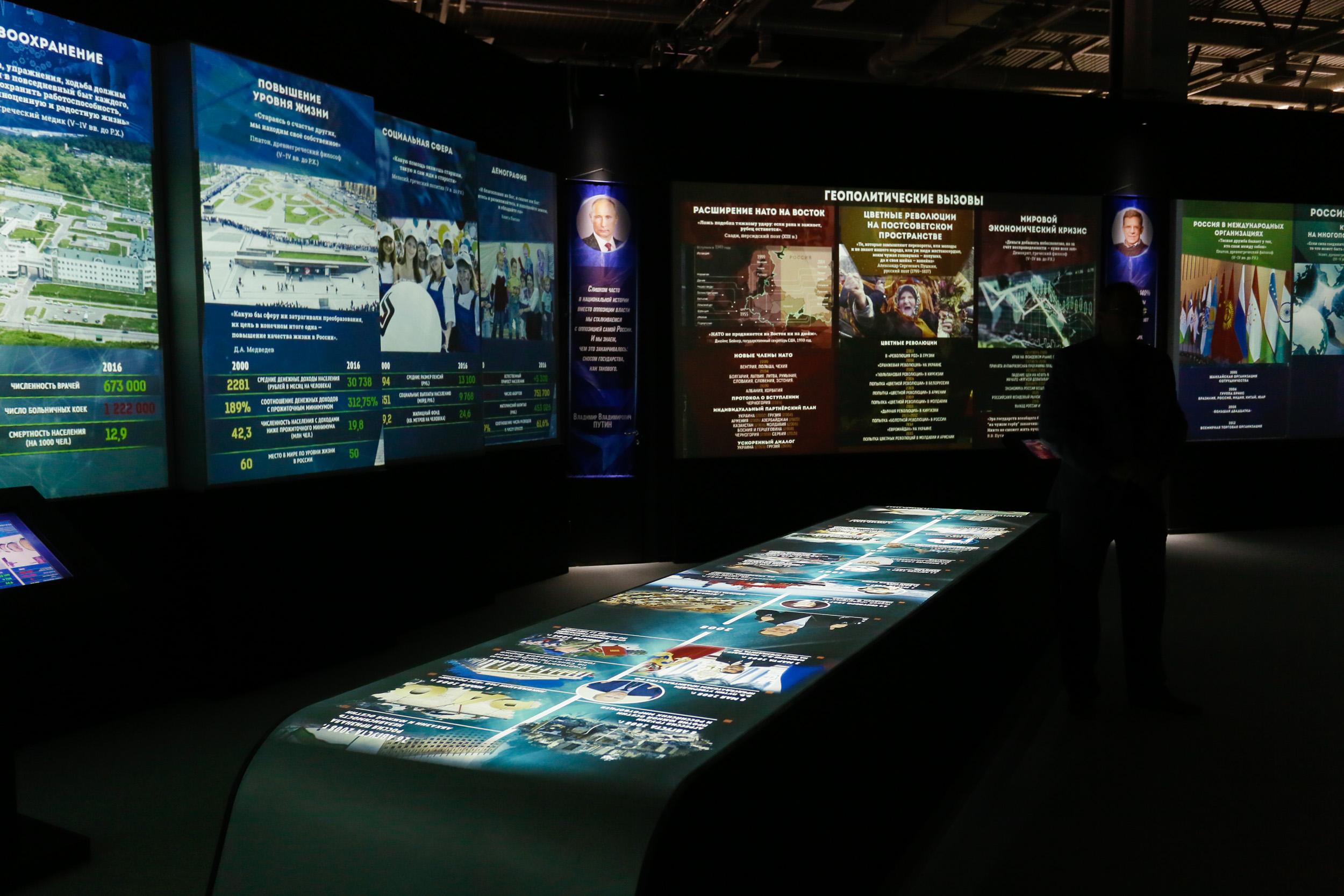 Интерактивный музей «Россия – Моя история» г. Волгоград